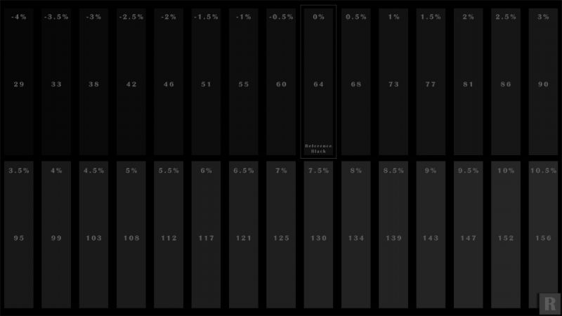R Masciola UHD/HDR10 Test Patterns | Kalibrate Limited | Home Cinema