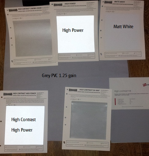 Diy Projector Screen Materials Kalibrate Limited Home